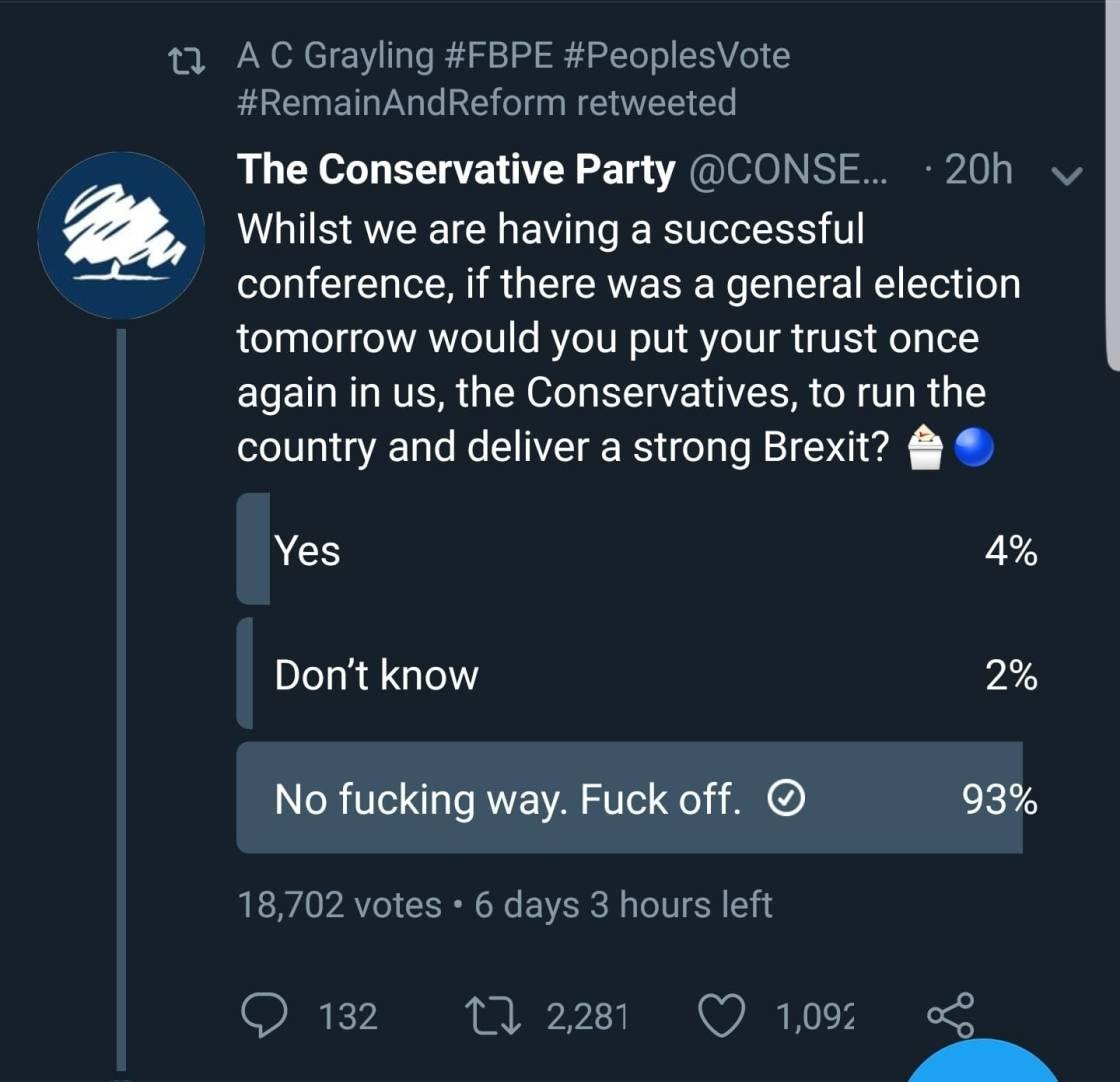 tory poll