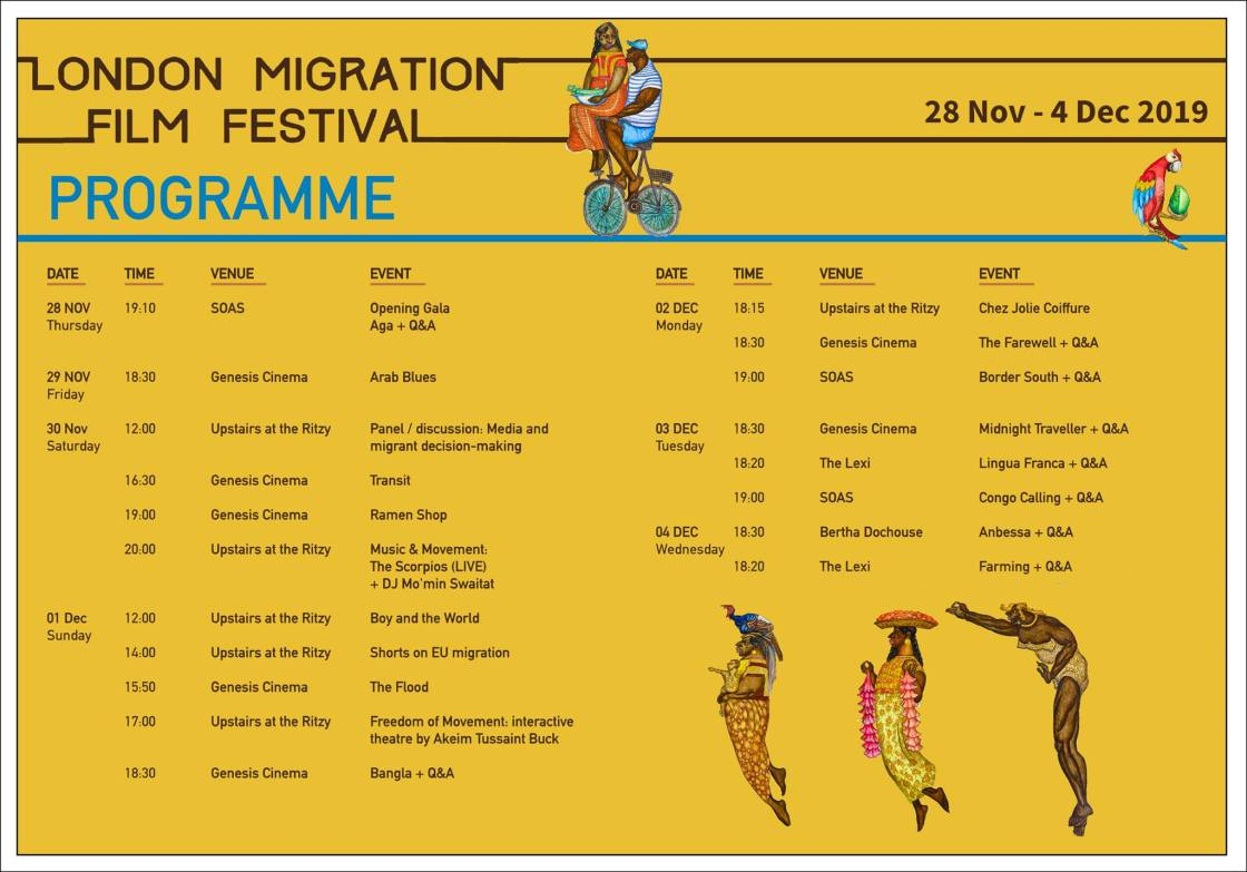 london migration film festival program